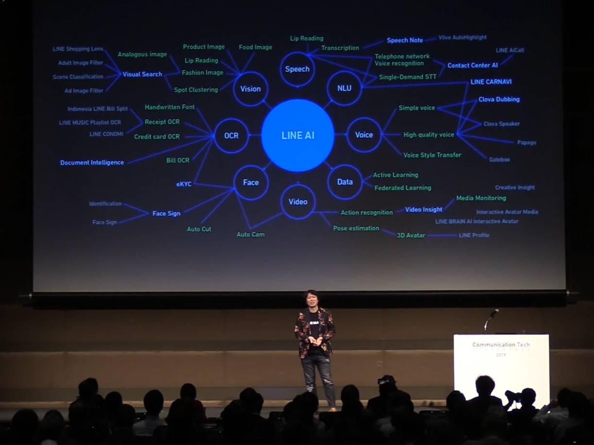 砂金氏の講演|LINEのAIソリューション