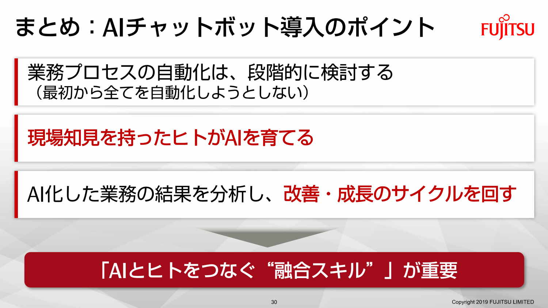 倉知氏の講演|AIチャットボット導入のポイント まとめ