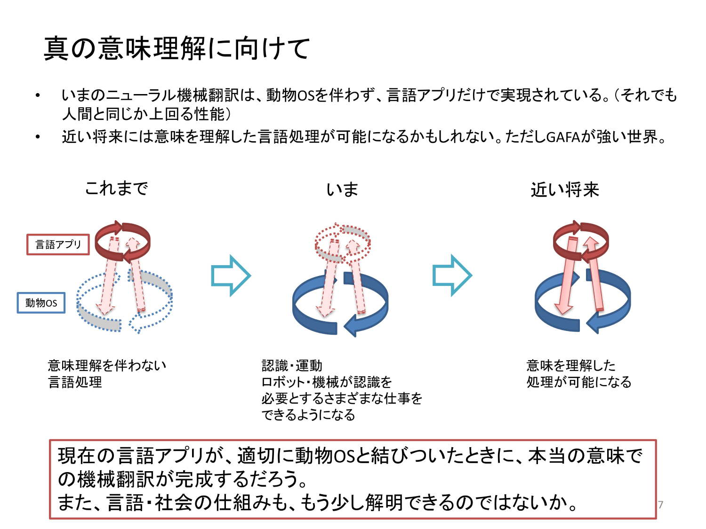 松尾氏の講演|真の意味理解に向けて