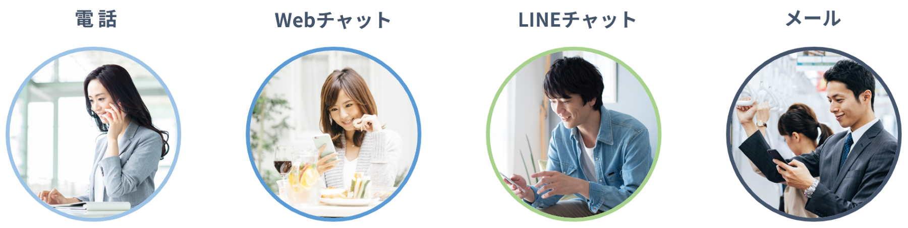 電話・Webチャット・LINEチャット・メール