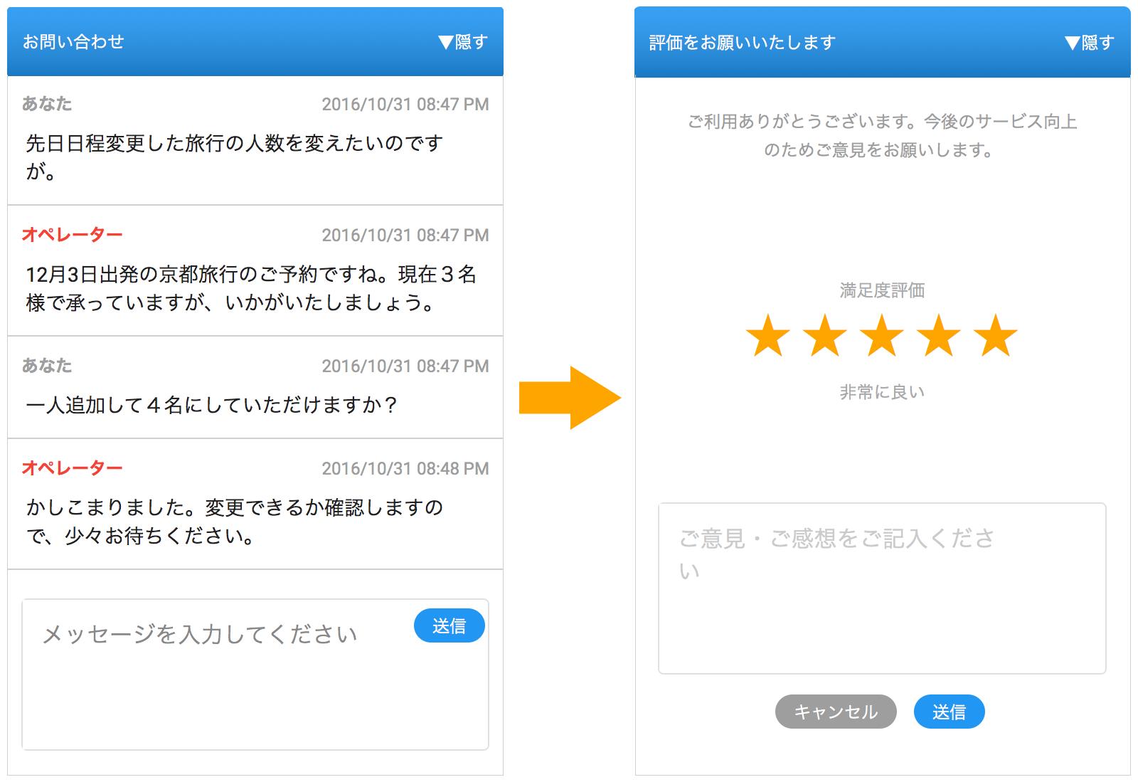 ユーザー満足度評価